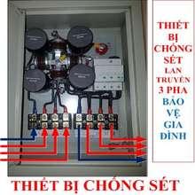 Schneider Electric Thiết Bị Chống Sét Lan Truyền 3 Pha Cho Gia Đình